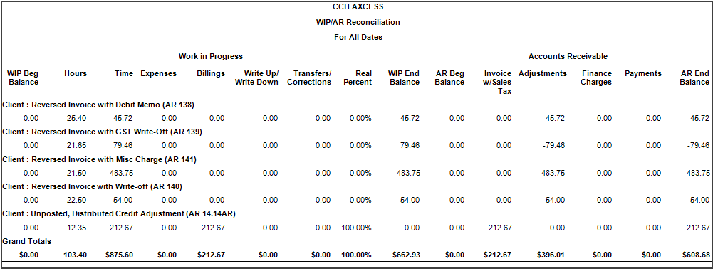WIP AR Reconciliation Sample Report